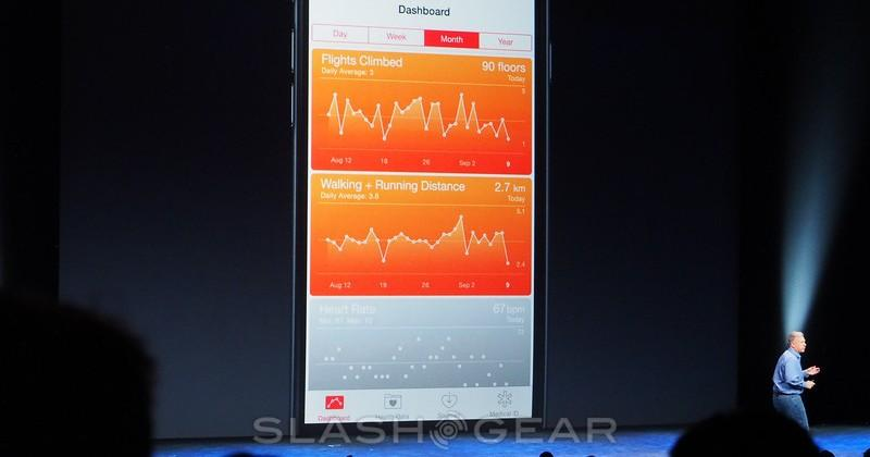 Clear Sky's suite of workout apps a first for HealthKit