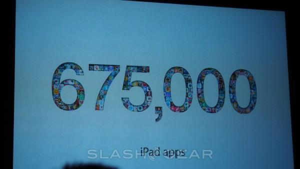 """""""SlashGear Apple Media Event in October"""""""