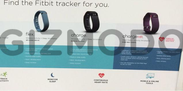 Fitbit Charge, Charge HR leaked in press materials