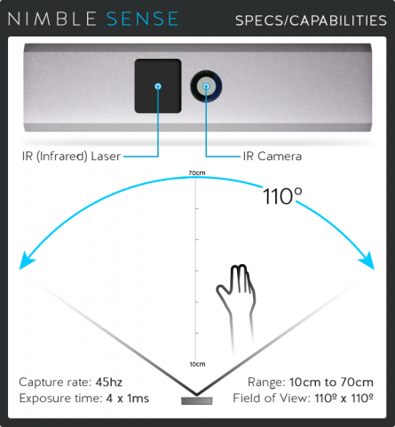 Nimble Sense brings your hands into VR without gloves