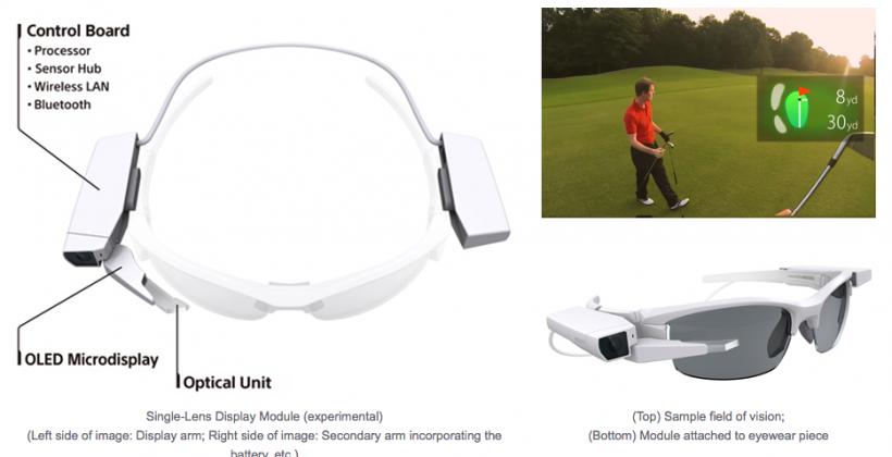 Sony announces their anti-Google Glass wearable