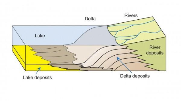 mars-gale-lake-2