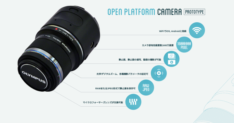 Olympus eyes a lens mount module that can become a drone