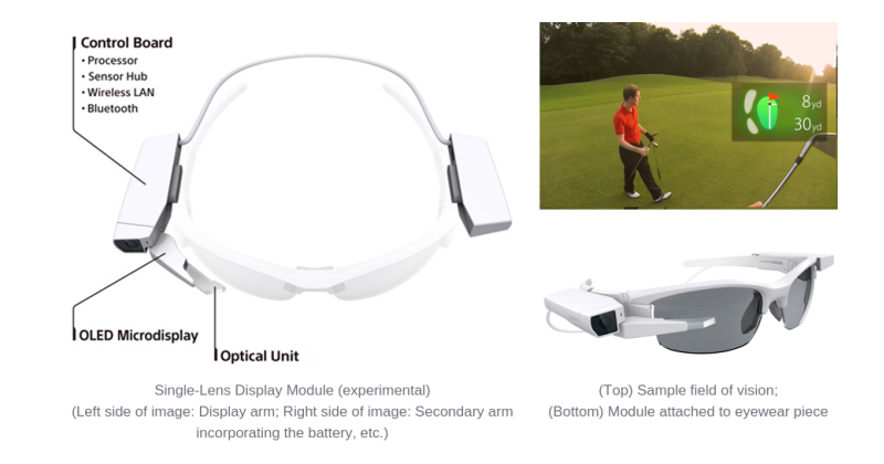 Sony display module aims to make any eyewear smart