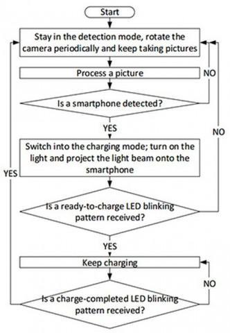ms-laser-charging-2