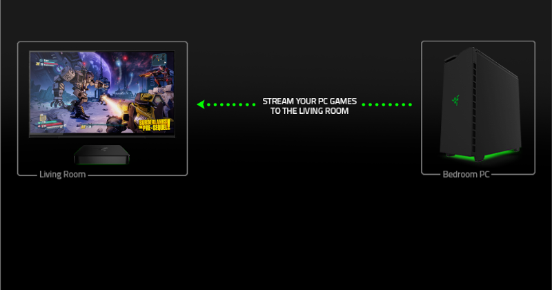 Razer Cortex game launcher gets PC streaming powers