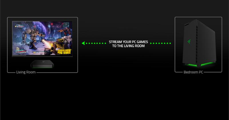 Razer Cortex Game Launcher Gets Pc Streaming Powers