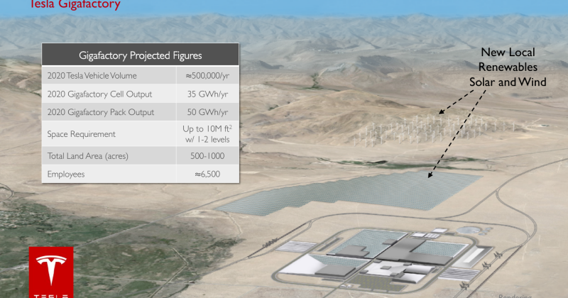 Tesla's Nevada Gigafactory to cost $5 billion