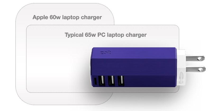 Zolt Laptop Charger Plus charges multiple devices at once