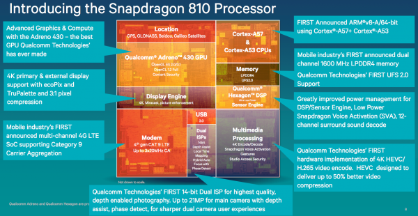 Snapdragon_810_SoC