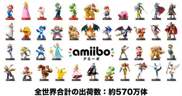 Nintendo ships 5.7 million amiibo, most of them of Link