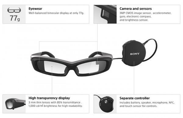 sony-smarteyeglass-2