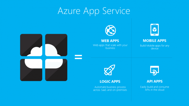 Microsoft simplified Azure for Developers with 'Azure App Service'