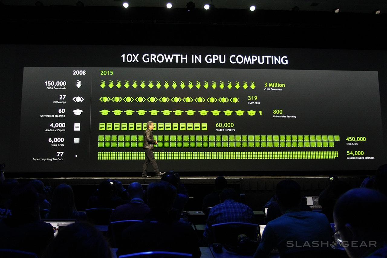 Titan X details: supercomputing takes a jump - SlashGear