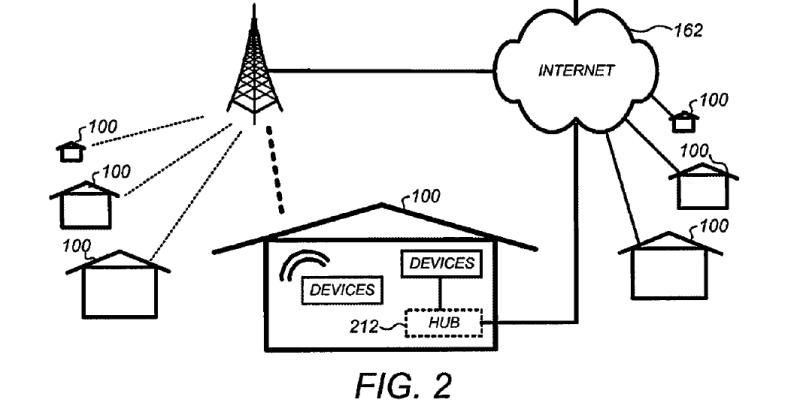 Google patent wants to make even doorknobs smart