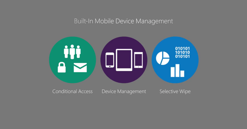 Office 365 mobile device management rolls out to paid users