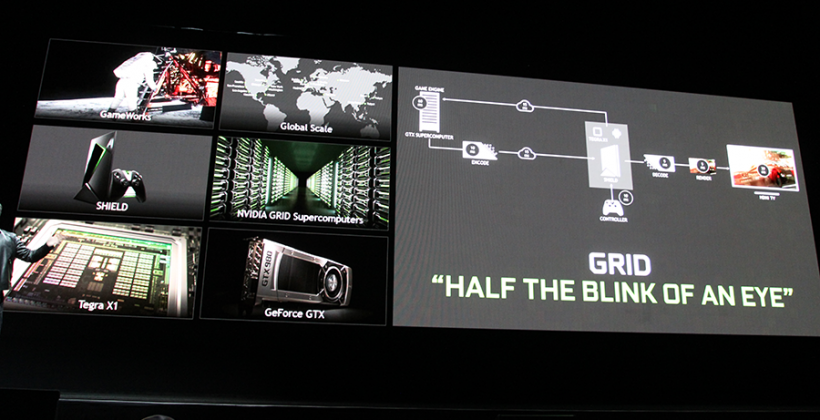 NVIDIA GRID subscriptions begin in June for all SHIELD devices
