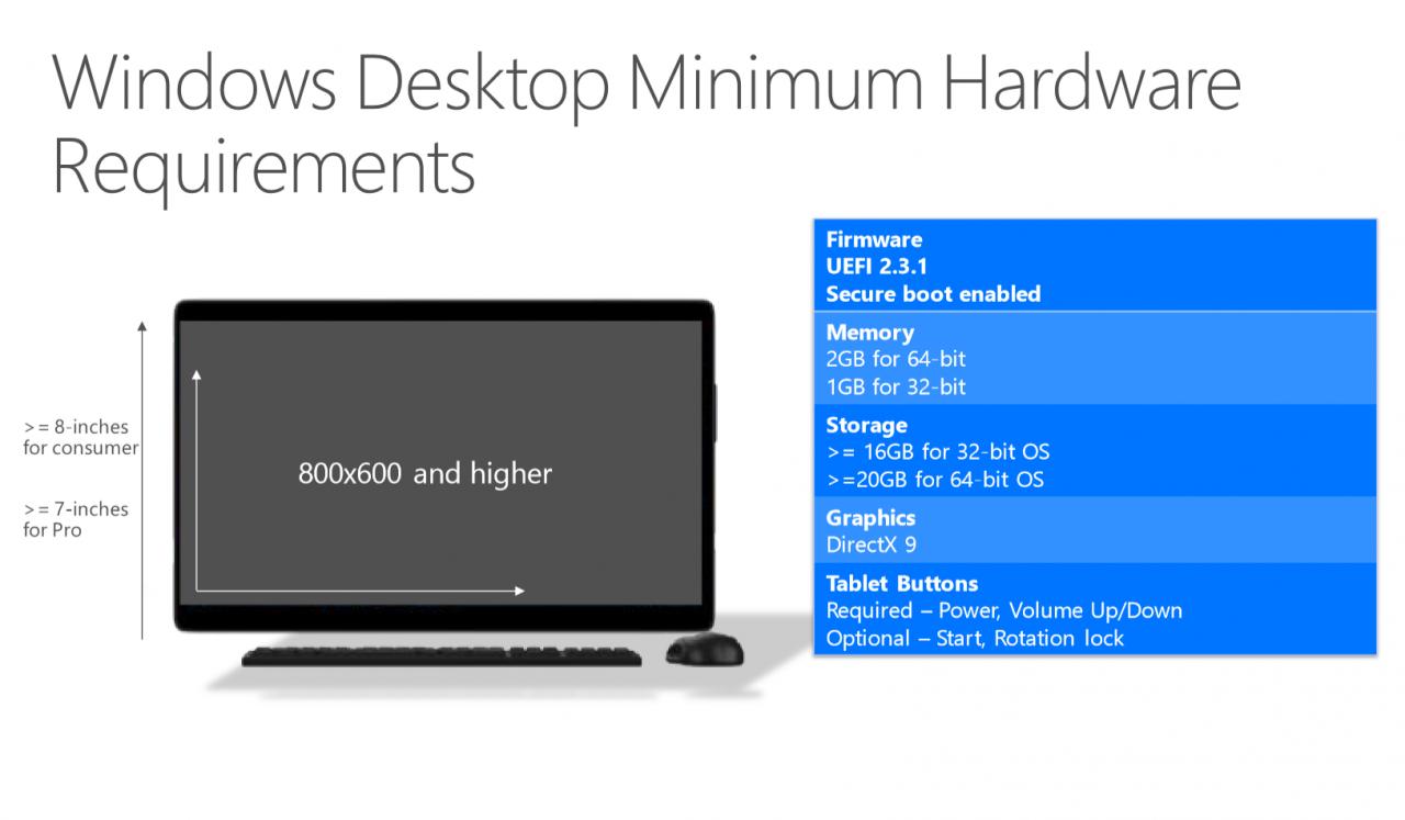 Microsoft reveals Windows 10 upgrade checklist - SlashGear
