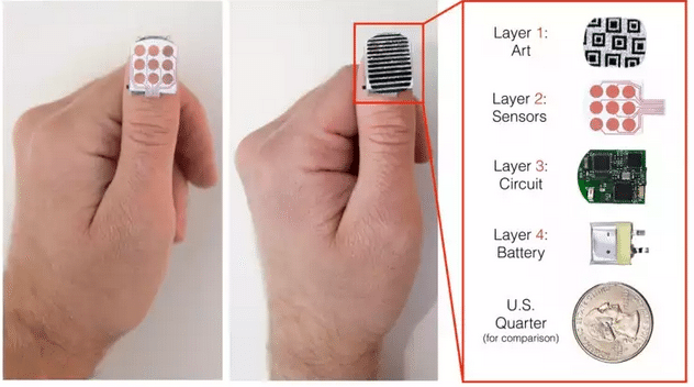MIT's NailO puts a tiny trackpad on your fingernail