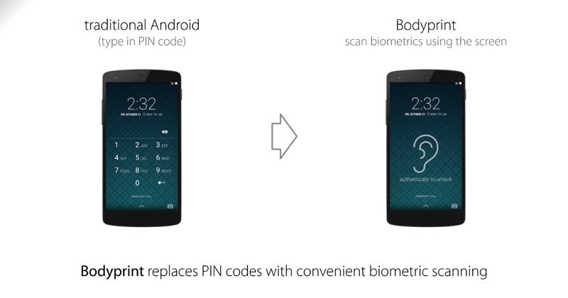 Yahoo researchers turn phone touchscreens into biometric sensors