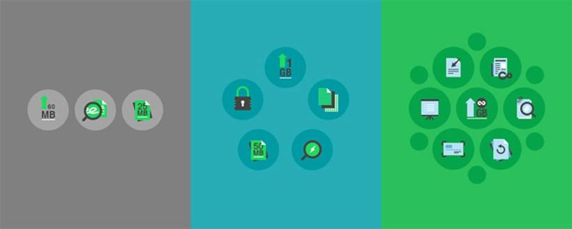Evernote Plus and Premium bring three options to users