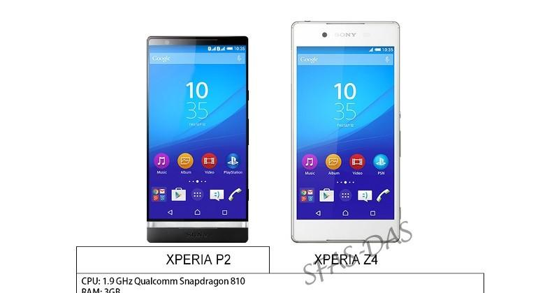 Xperia P2 leak resembles a slightly different Xperia Z4