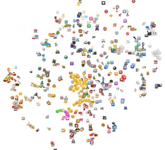 2015-05-04 3 instagram emoji