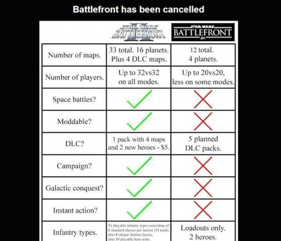 EA's Star Wars Battlefront falls victim to 4chan trolls