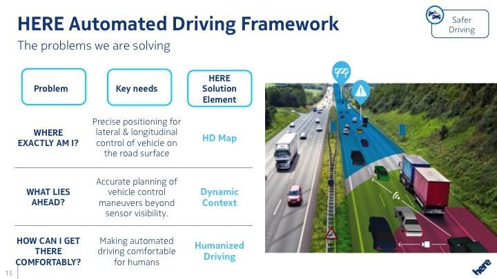 HERE-Automated-Driving-Framework