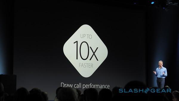 Apple brings Metal to OS X