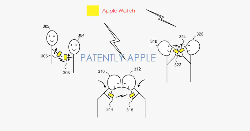 Apple Watch patent lets you fist bump to share files
