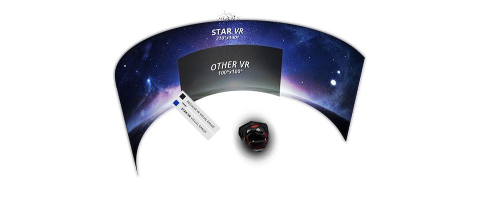 StarVR 5K 210-degree VR headset reborn