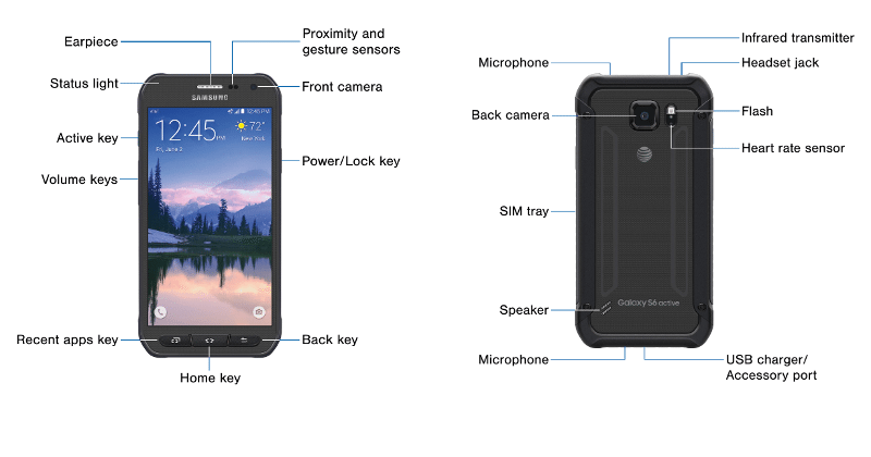 Samsung accidentally leaks AT&T Galaxy S6 Active specs