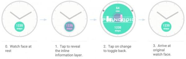 android-wear-interactive-faces-3