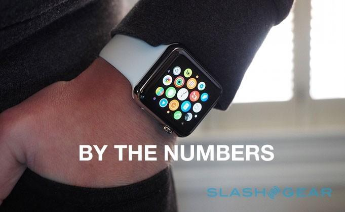 Apple Watch sales broken down by shipments, units, and revenue