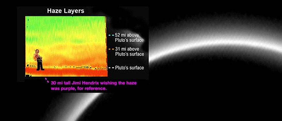 Dark side of the Pluto captured by New Horizons