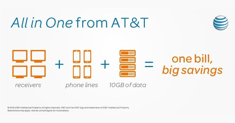 AT&T's first DIRECTV move: all in one plan for TV and data