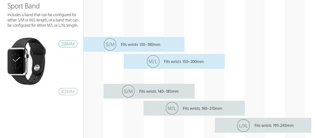 Apple_Watch_Sizing_guide_-_Apple