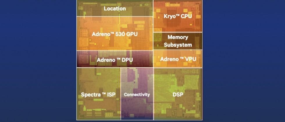 The need-to-know on Qualcomm Snapdragon 820's Adreno 530 graphics