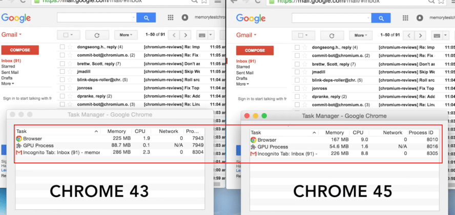 Google Chrome promised to be faster, less resource hungry