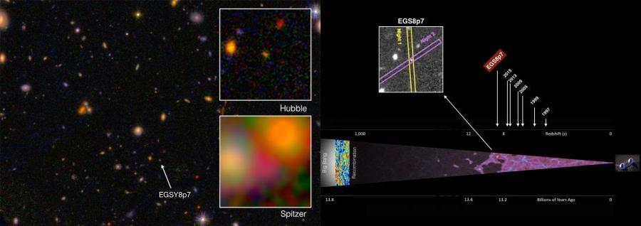 Caltech researchers discover farthest galaxy ever
