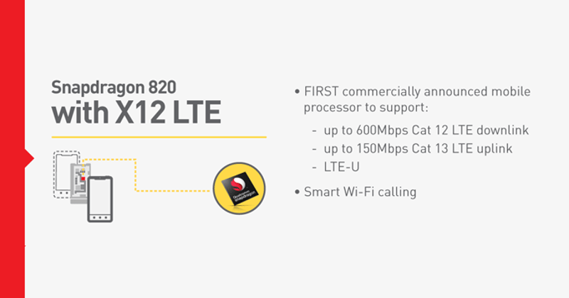 Qualcomm Snapdragon 820: 600Mbps Cat12 LTE, Quick Charge 3.0