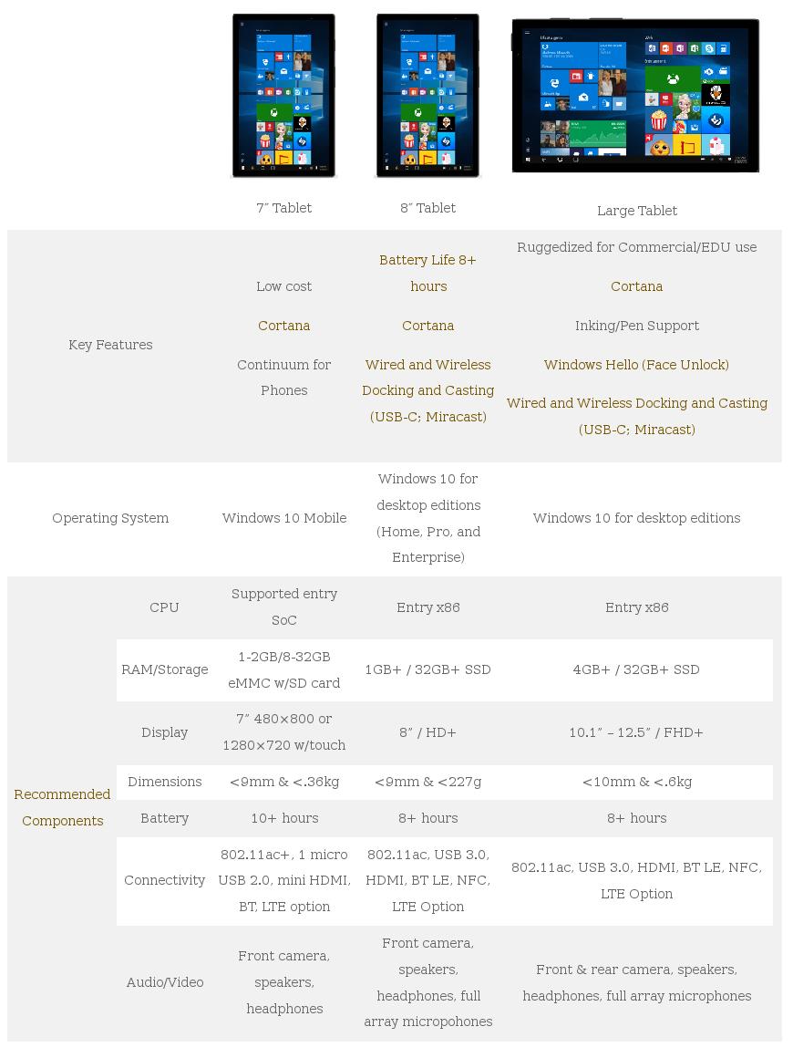 win10-tablets