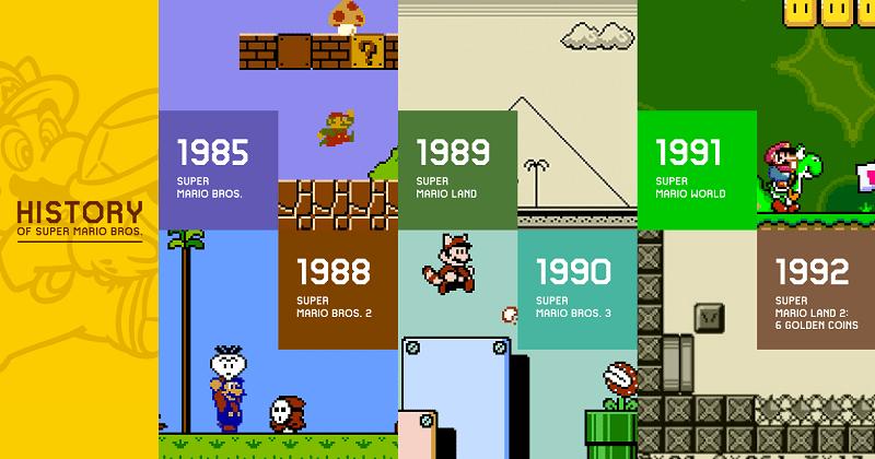 NES Celebrates 30th Anniversary