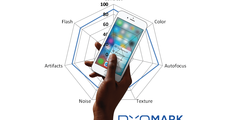 DxOMark takes the iPhone 6s for a spin, lands in 10th spot