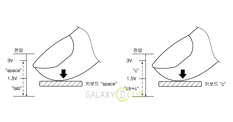 Samsung to unveil Galaxy S7 in January, patents own 3D Touch
