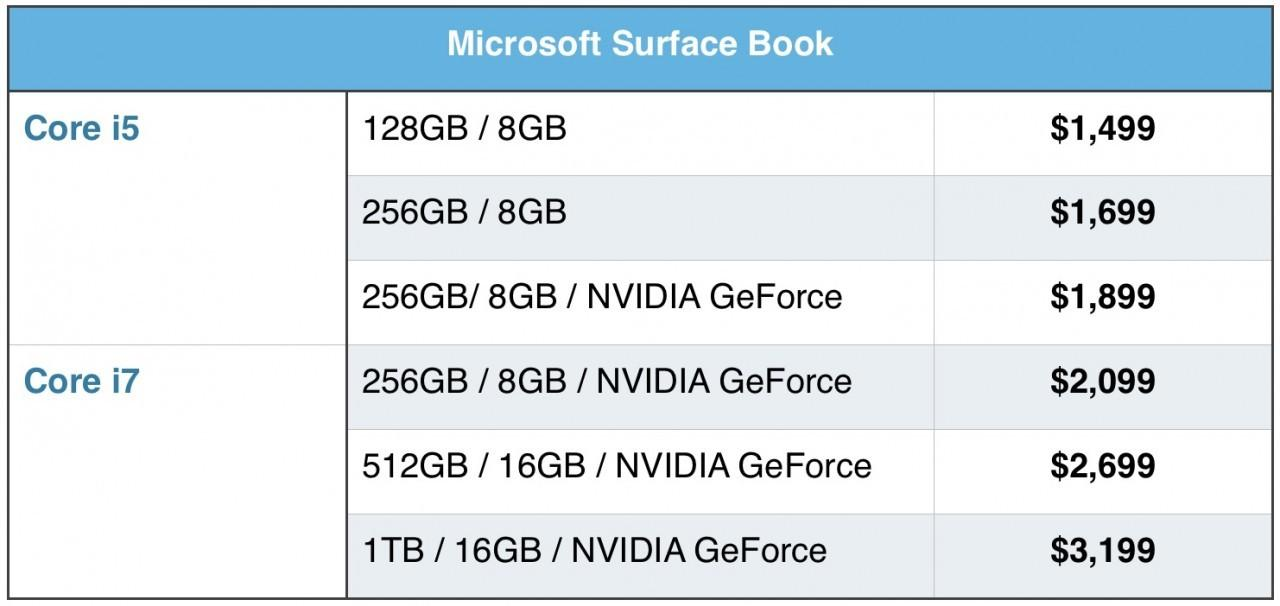 surface-book-pricing