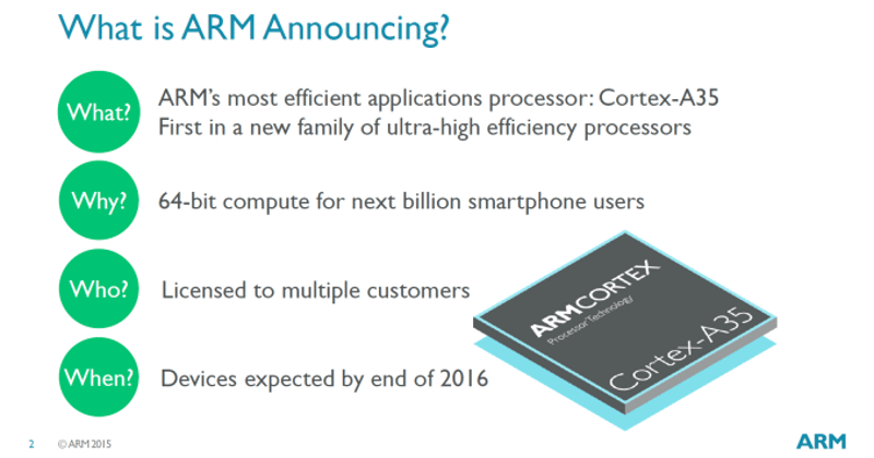 "ARM's ""ultra-high efficient"" Cortex-A35 is for wearables"