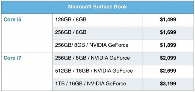 surface-book-pricing-1280x606