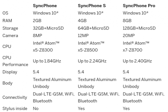 syncphone-2
